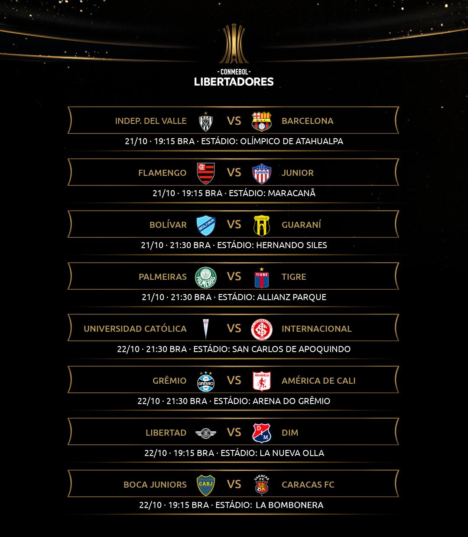 A volta da Libertadores: a tabela da Fase de Grupos 2020 com estádios,  datas e horários confirmados | Copa Libertadores