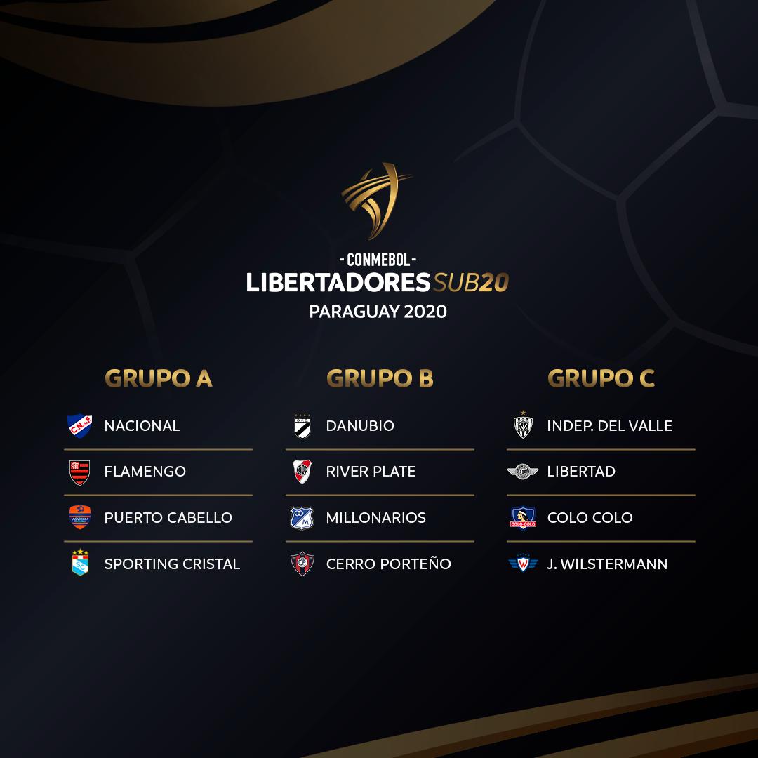 Grupos Libertadores Sub 20 2020