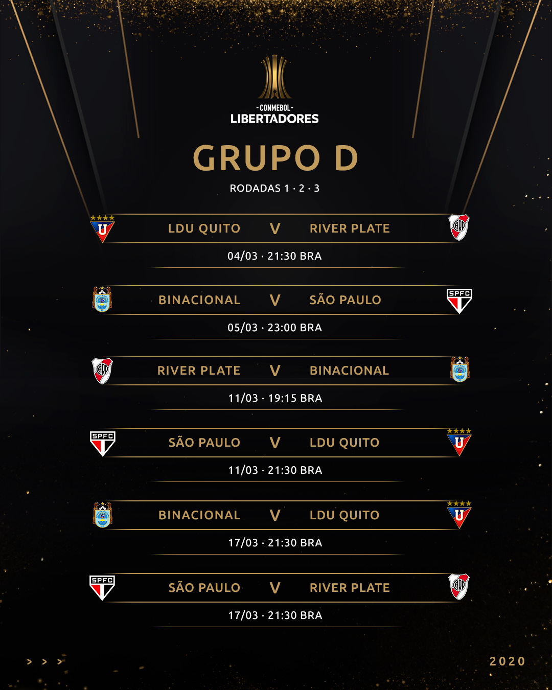 Grupo D - Libertadores - tabela 1