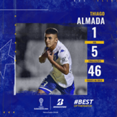 Almada - Bridgestone