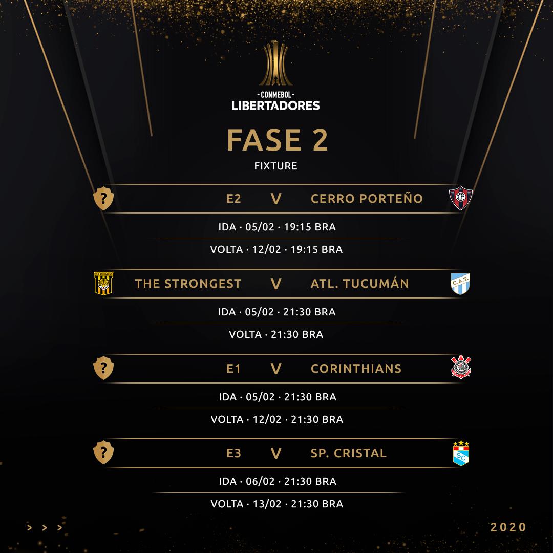 Fase 2 atualizada - tabela 2 - Libertadores