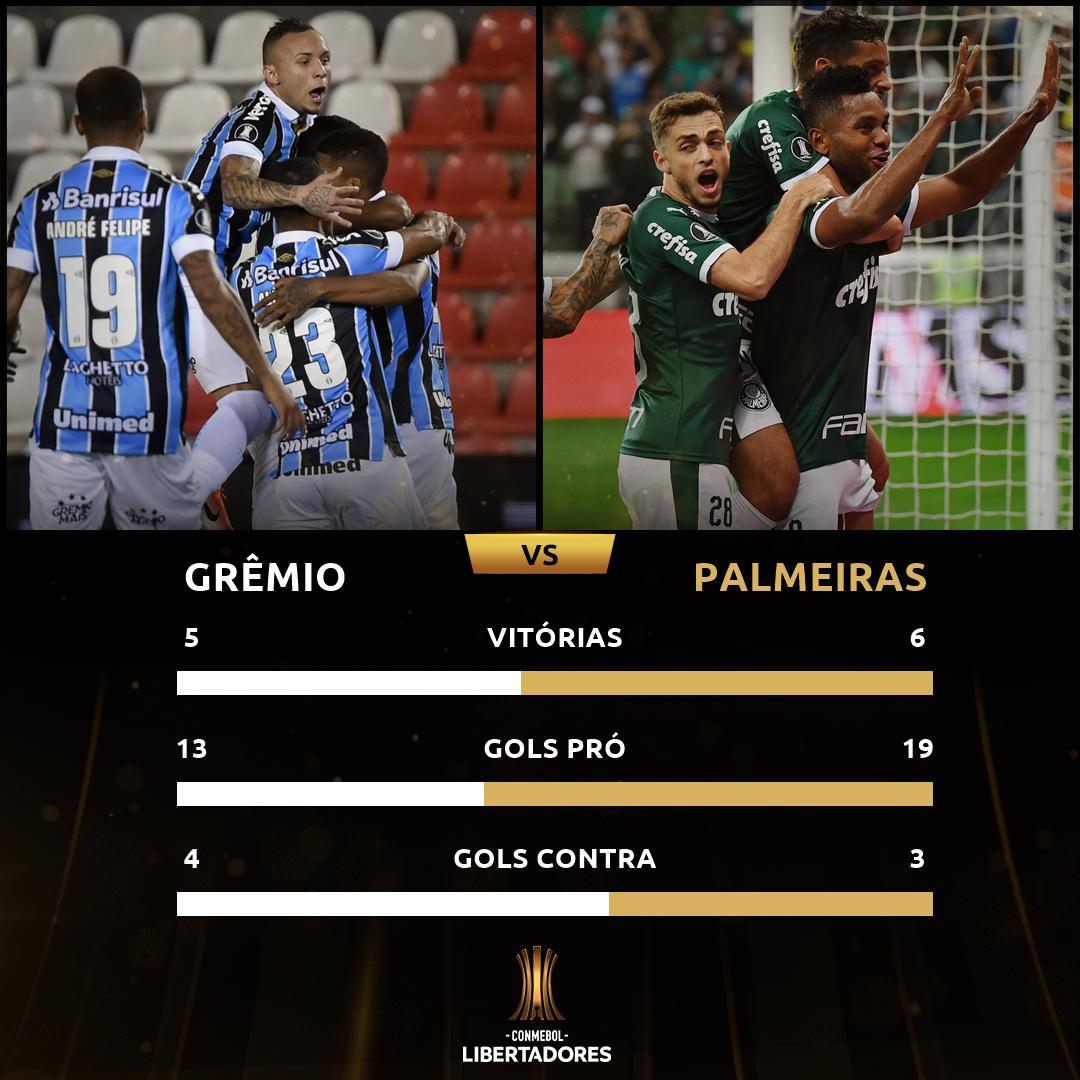 Duelo - Grêmio x Palmeiras