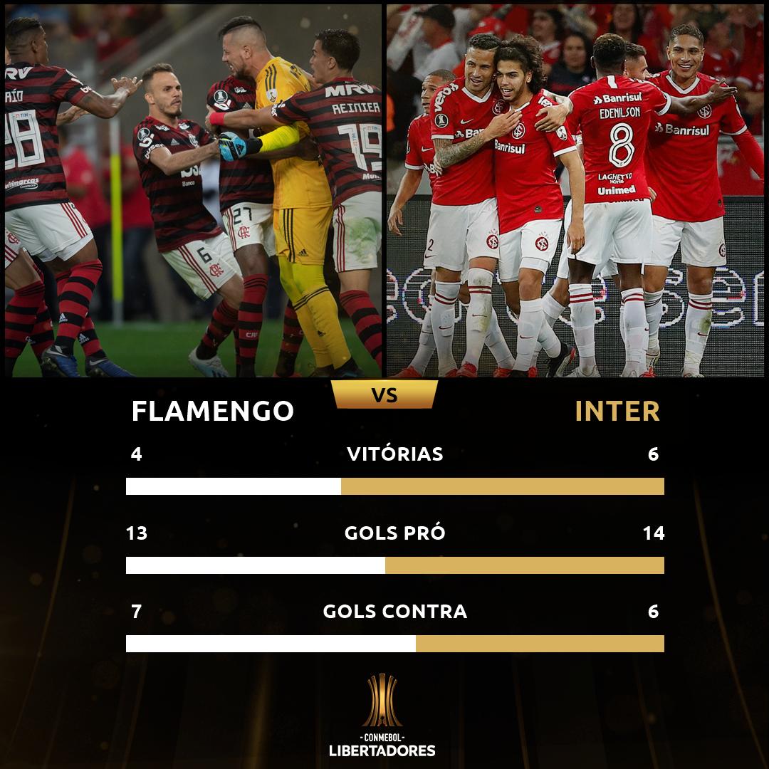 Placa Fla x Inter
