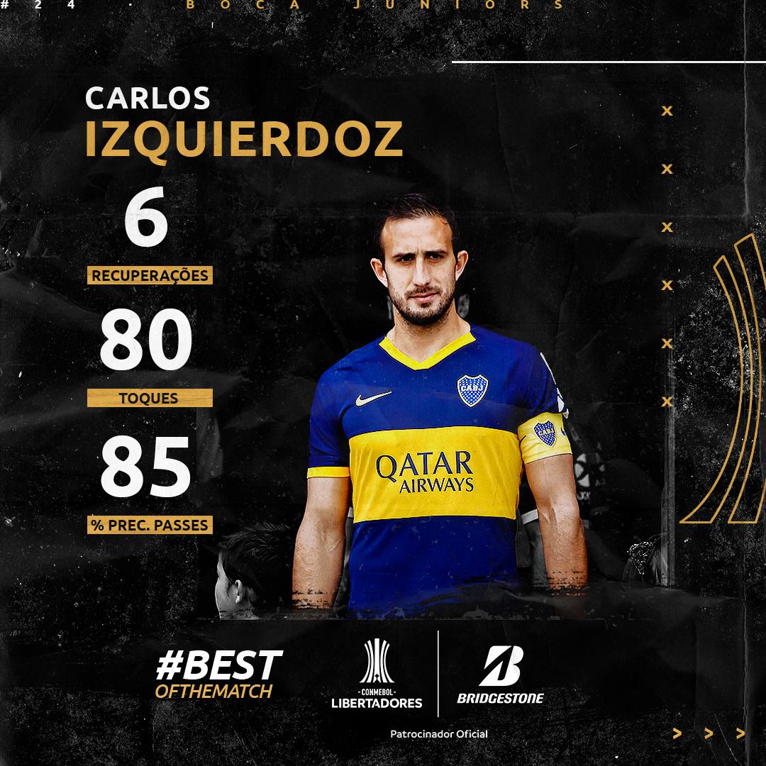 Izquierdoz - #Best