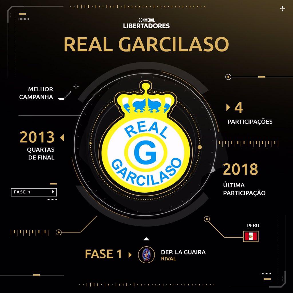 Real Garcilaso - Libertadores2019