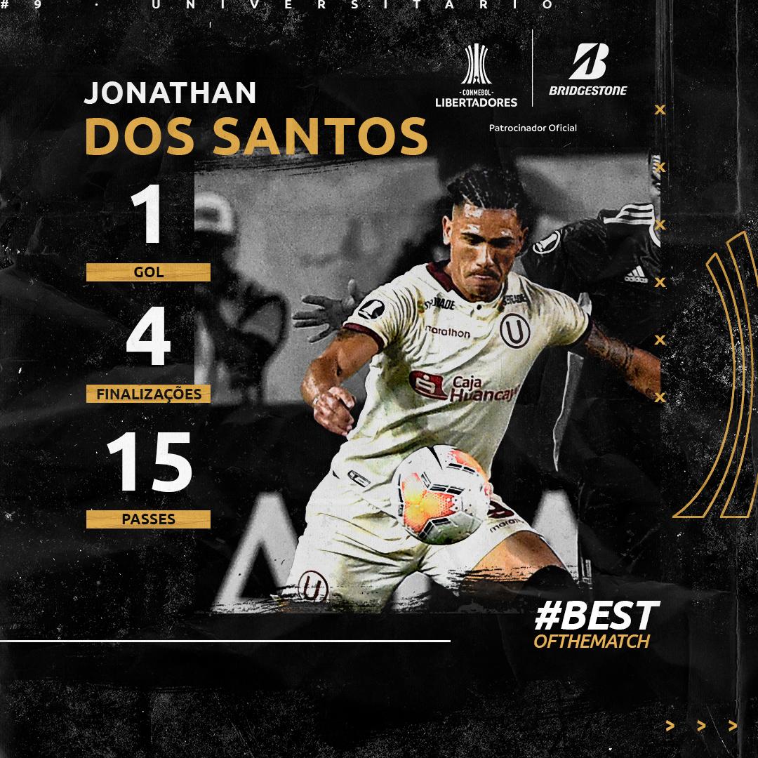 Dos Santos - Bridgestone BRA