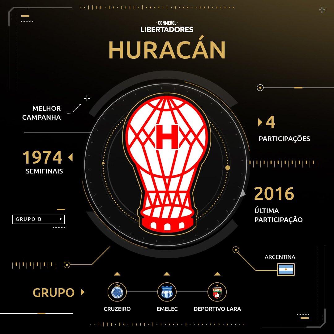 Huracán - Libertadores 2019