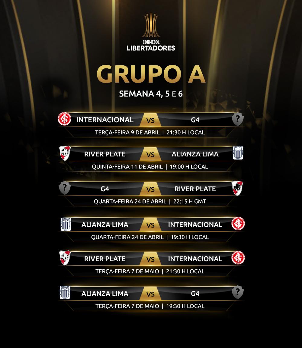 Libertadores 2019 Grupo A volta