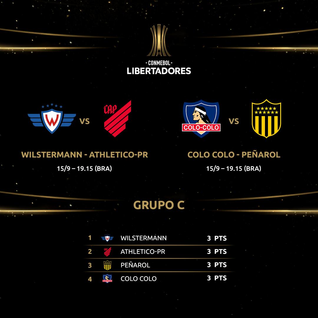 Grupo C - volta da Libertadores