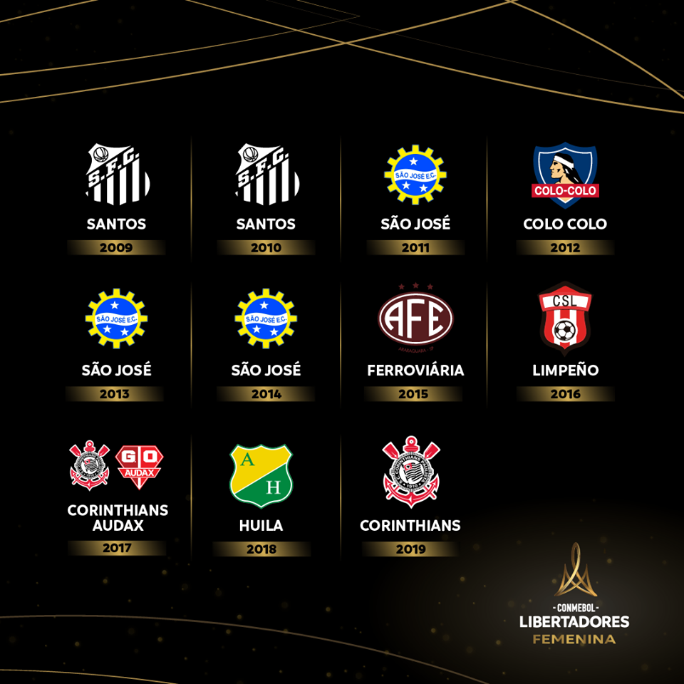 Campeões Libertadores Feminina