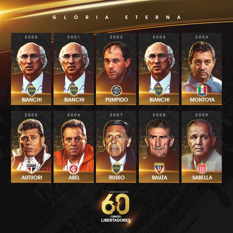 Técnicos Libertadores - 2000-09