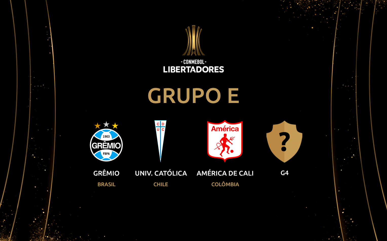Grupo E Libertadores 2020