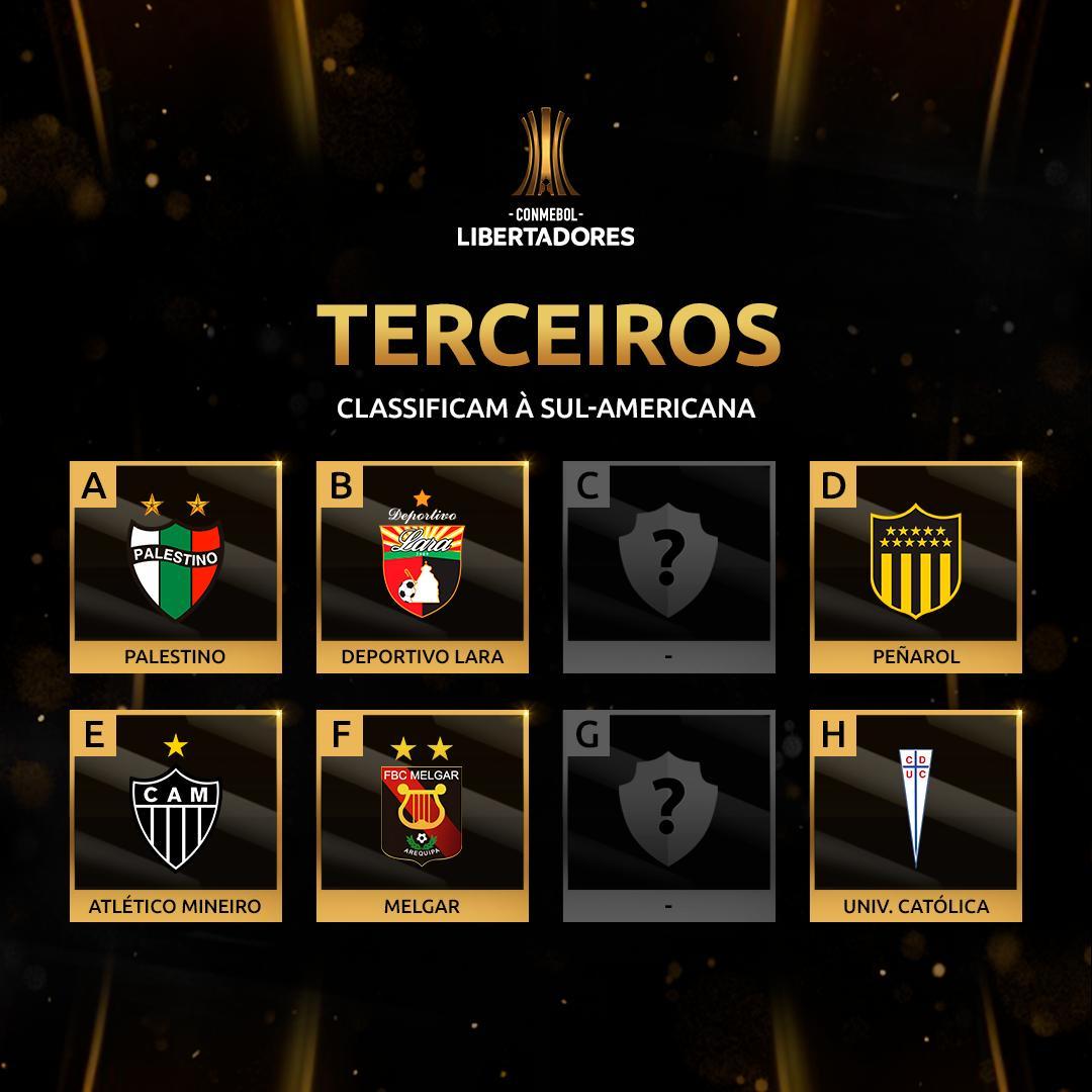 Terceiros Libertadores