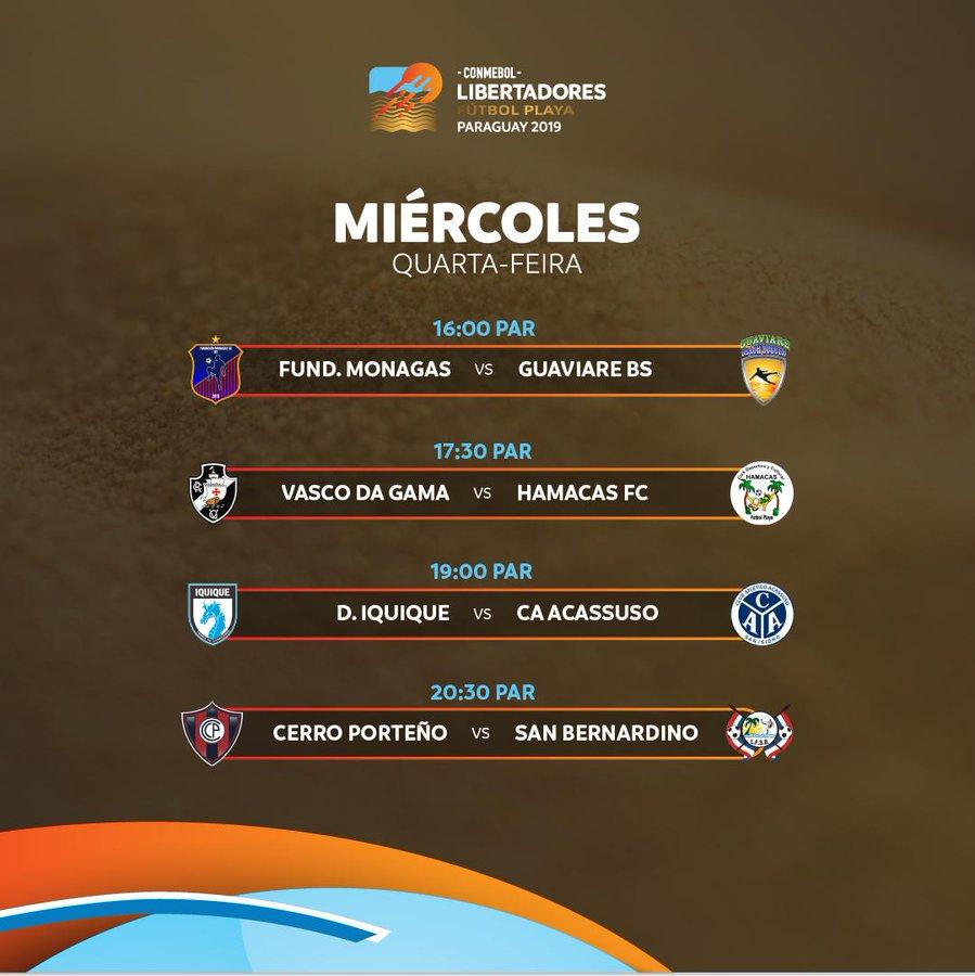 Quartas de final Libertadores de Praia