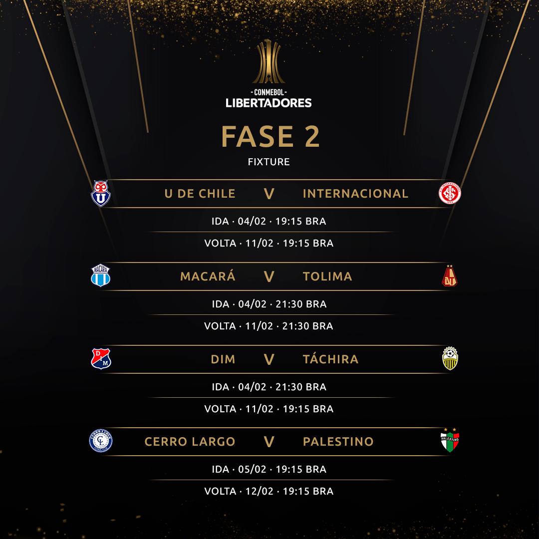 Fase 2 Libertadores 2020 - 1