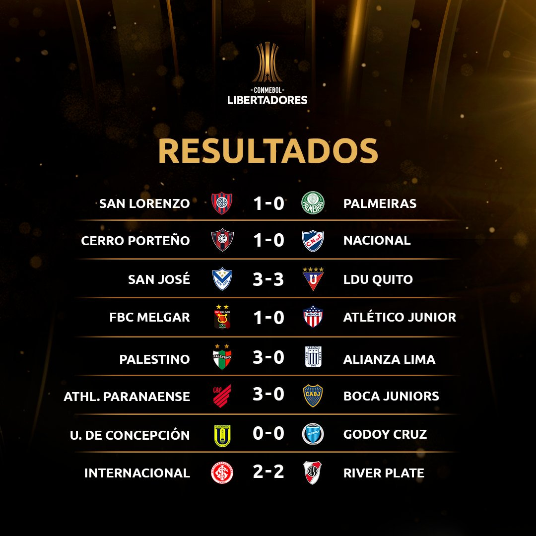 Resultados Rodada 3-1 Libertadores