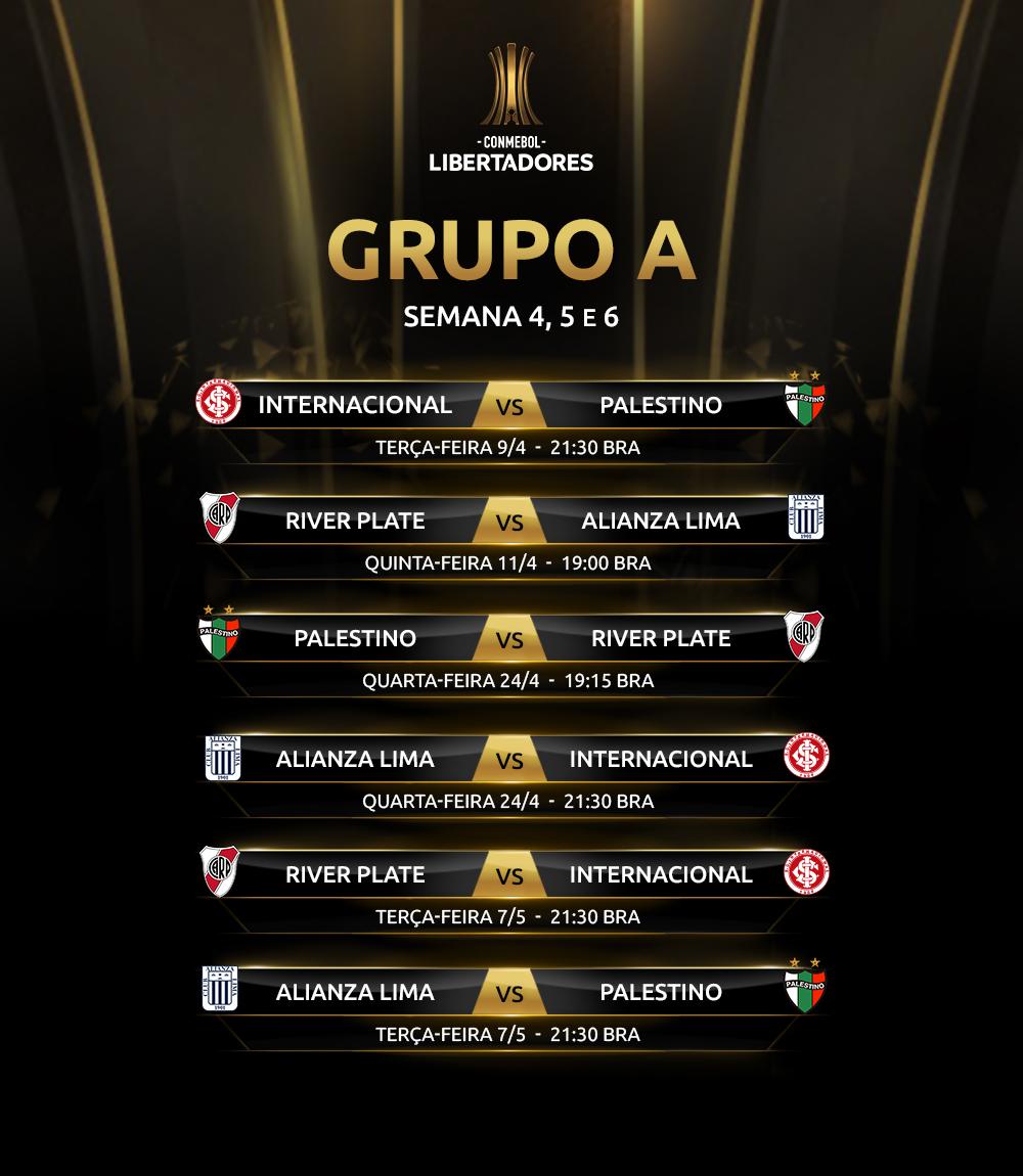 Grupo A 2 Rodada Libertadores