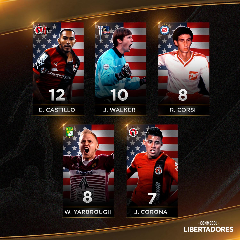 Americans Libertadores