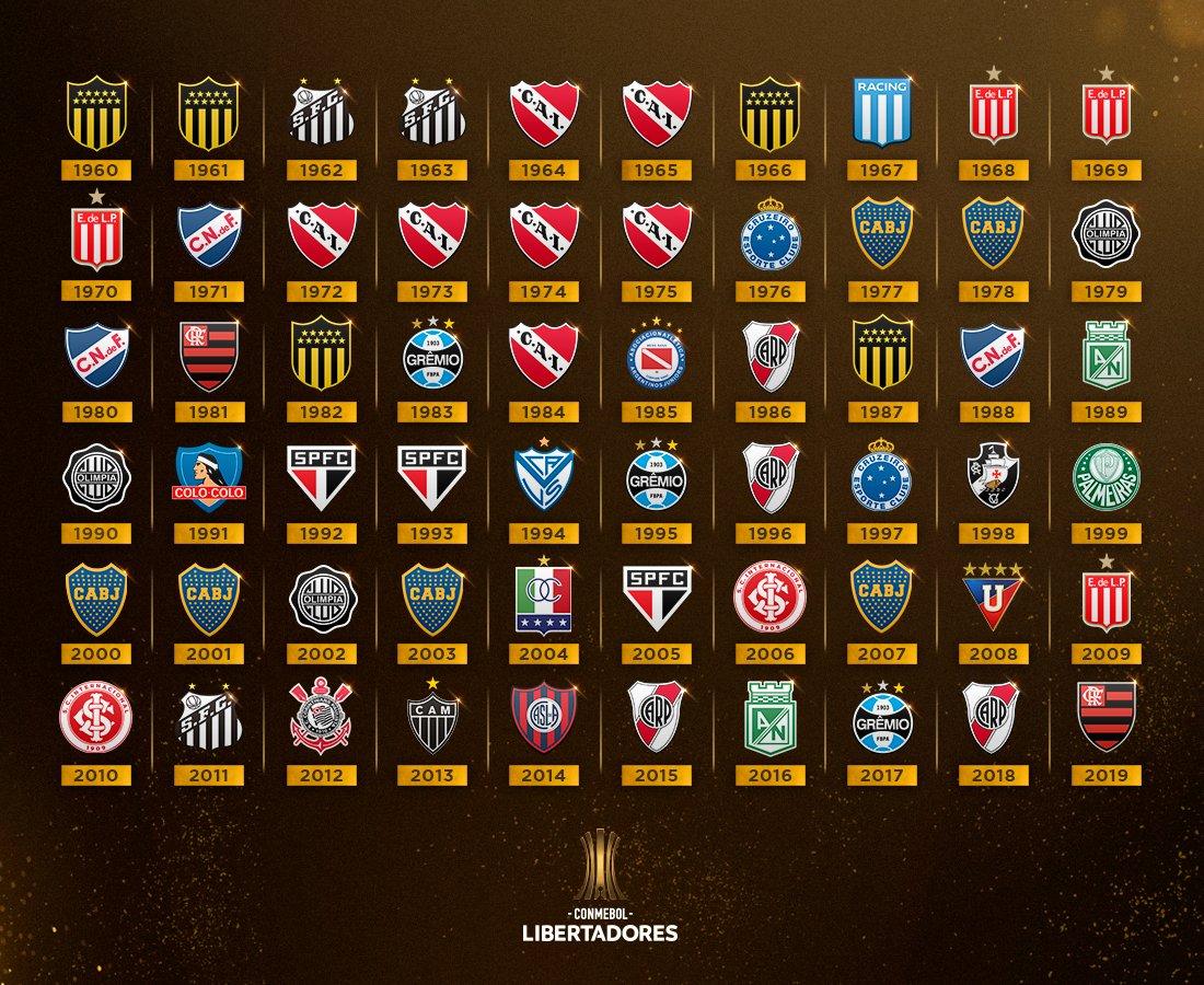 Todos los campeones hasta 2019