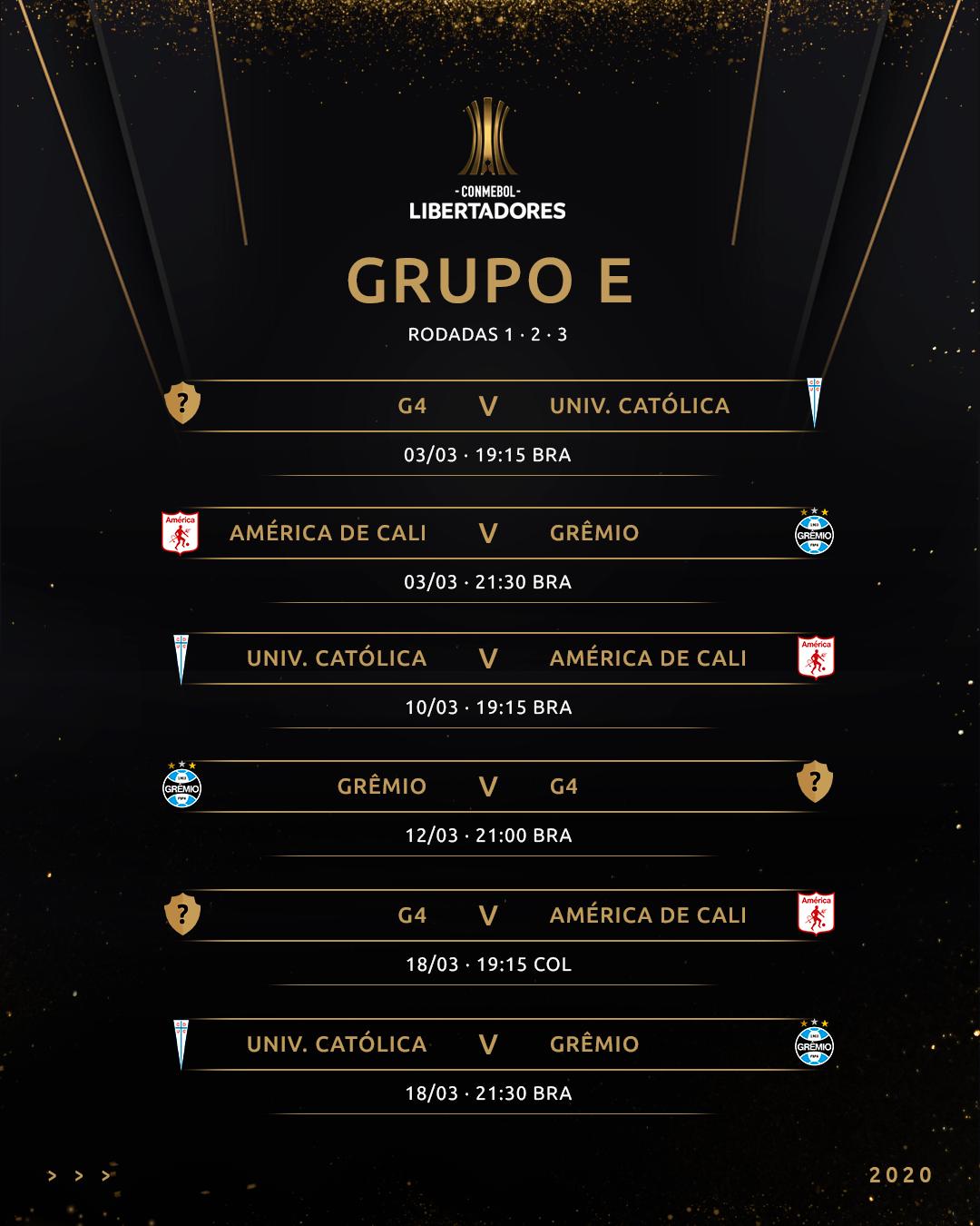 Tabela Grupo E Libertadores 2020