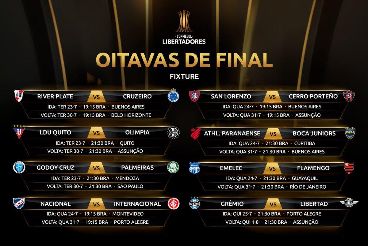 Tabela - oitavas de final Libertadores 2019