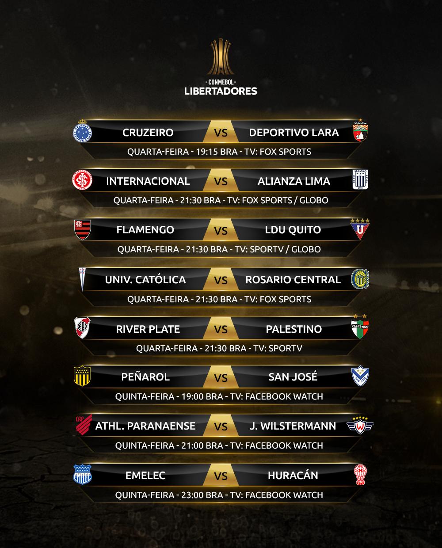 Rodada - Libertadores 2