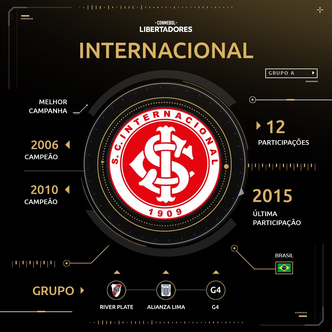 Internacional - Libertadores 2019