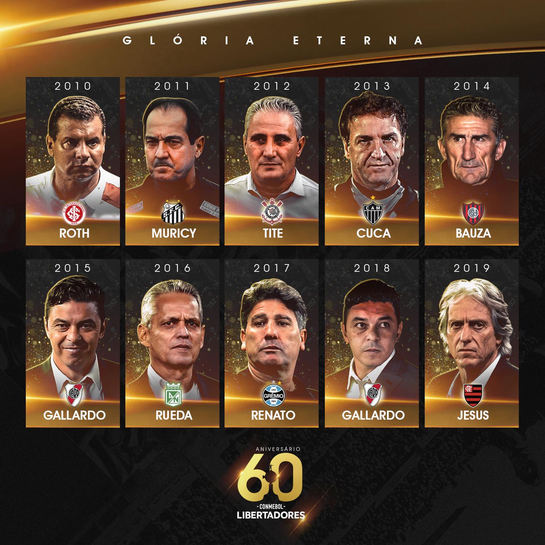 Técnicos Libertadores - 2010-19
