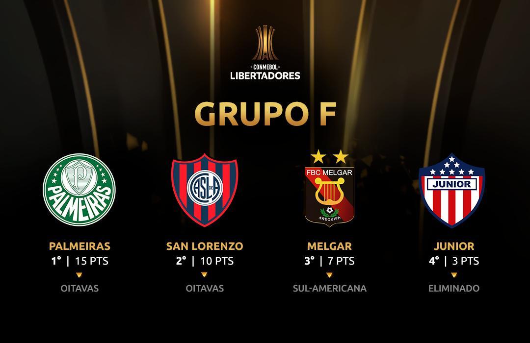 Grupo F final Libertadores