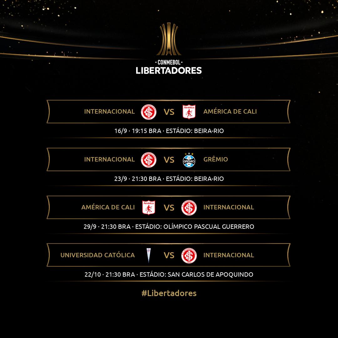 Tabela Internacional Libertadores - Sem TV
