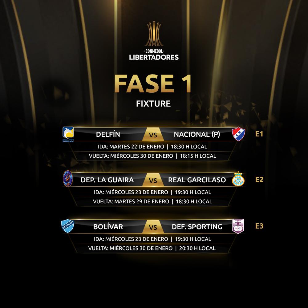 Fase 1 Copa Libertadores 2019