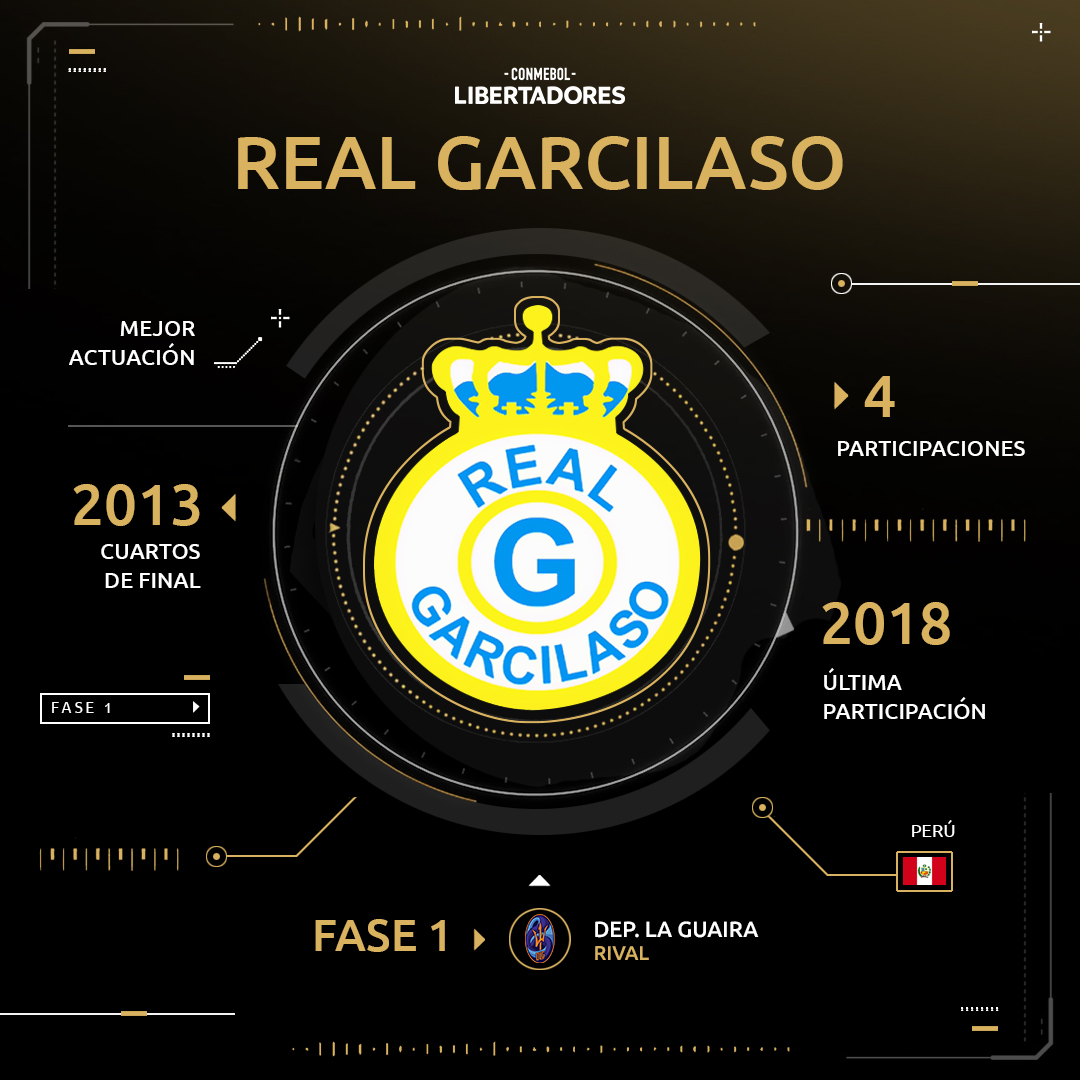 Real Garcilaso Libertadores