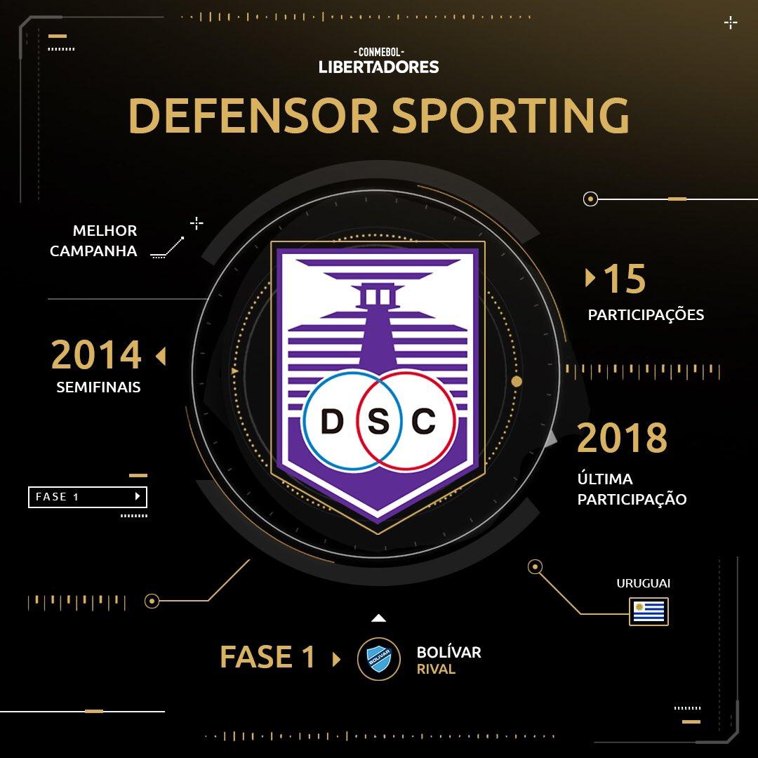 Defensor Sporting - Libertadores2019