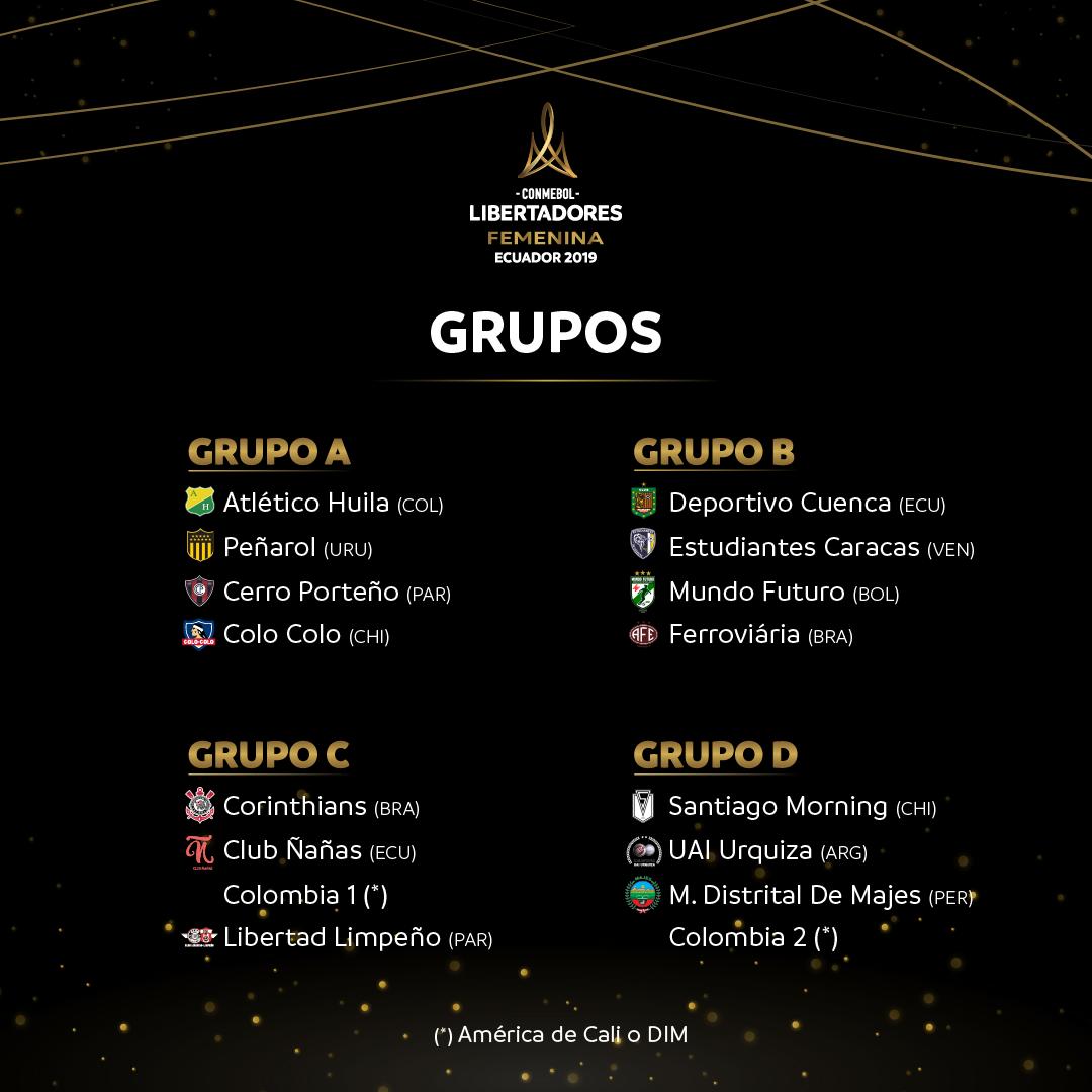 Grupos Libertadores femenina