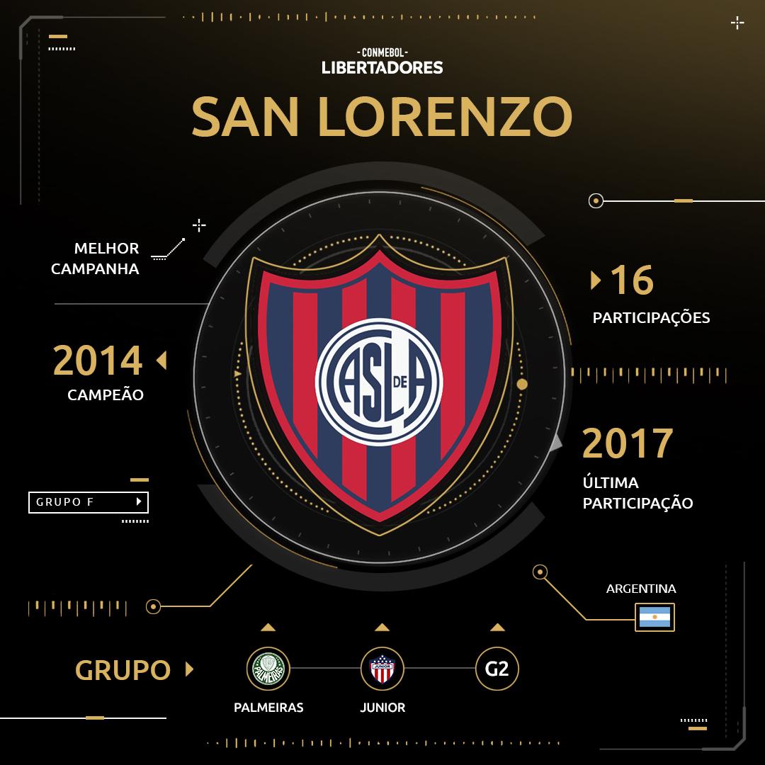 Arte San Lorenzo Libertadores 2019