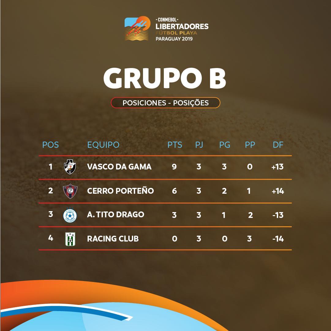 Grupo B Libertadores Beach Soccer