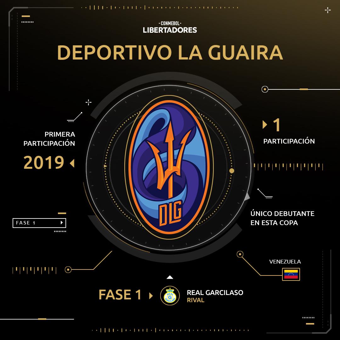 Libertadores Deportivo La Guaira