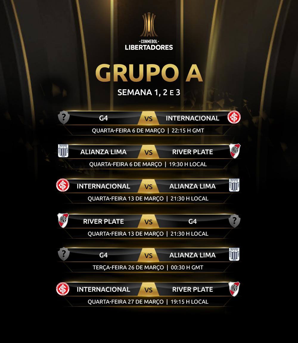 Libertadores 2019 Grupo A ida
