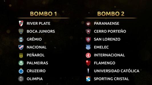 Bombos Libertadores 2019