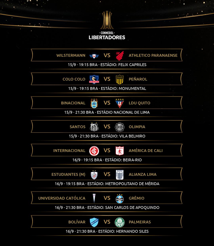 Tabela - Libertadores Rodada 3-1