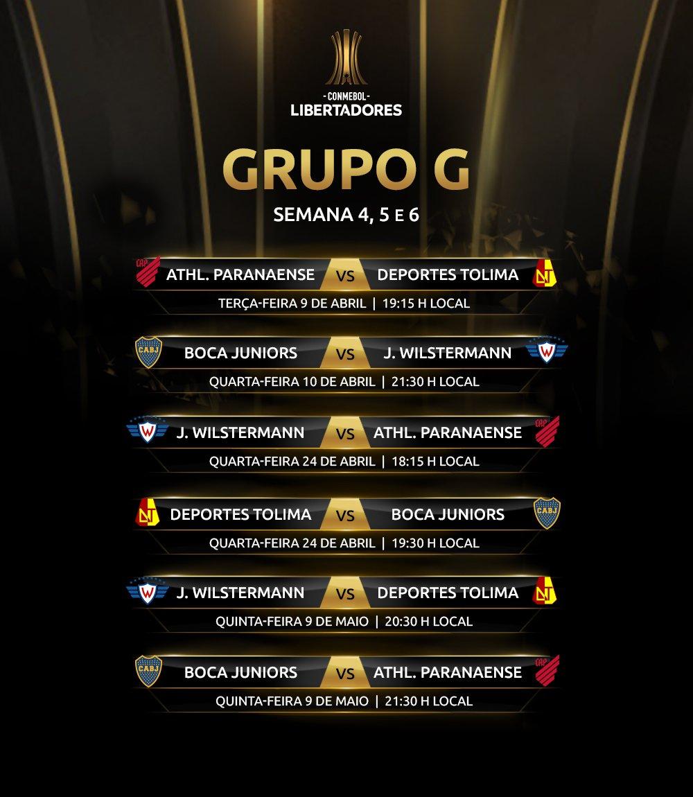Tabela Grupo G 2 Libertadores
