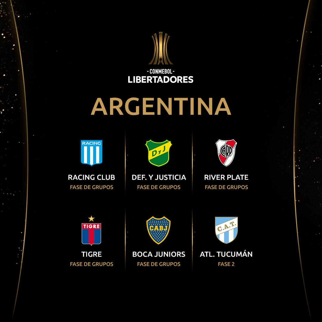 Argentina - Libertadores