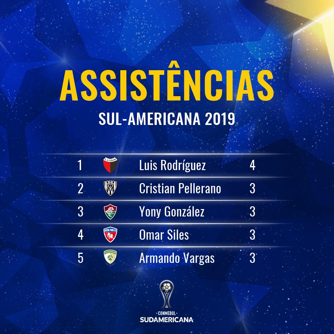 Assistências Sul-Americana 2019