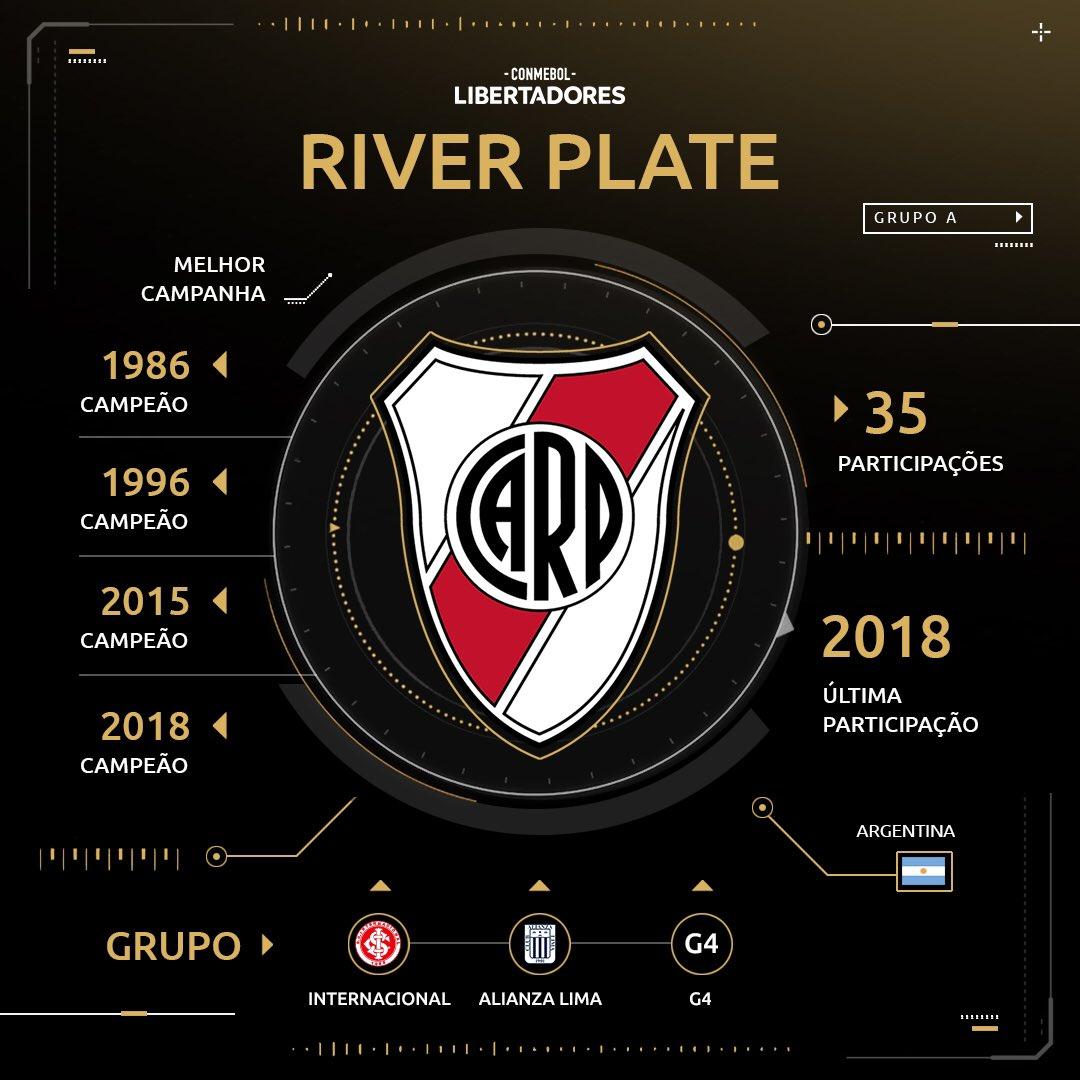 River Plate - Libertadores 2019