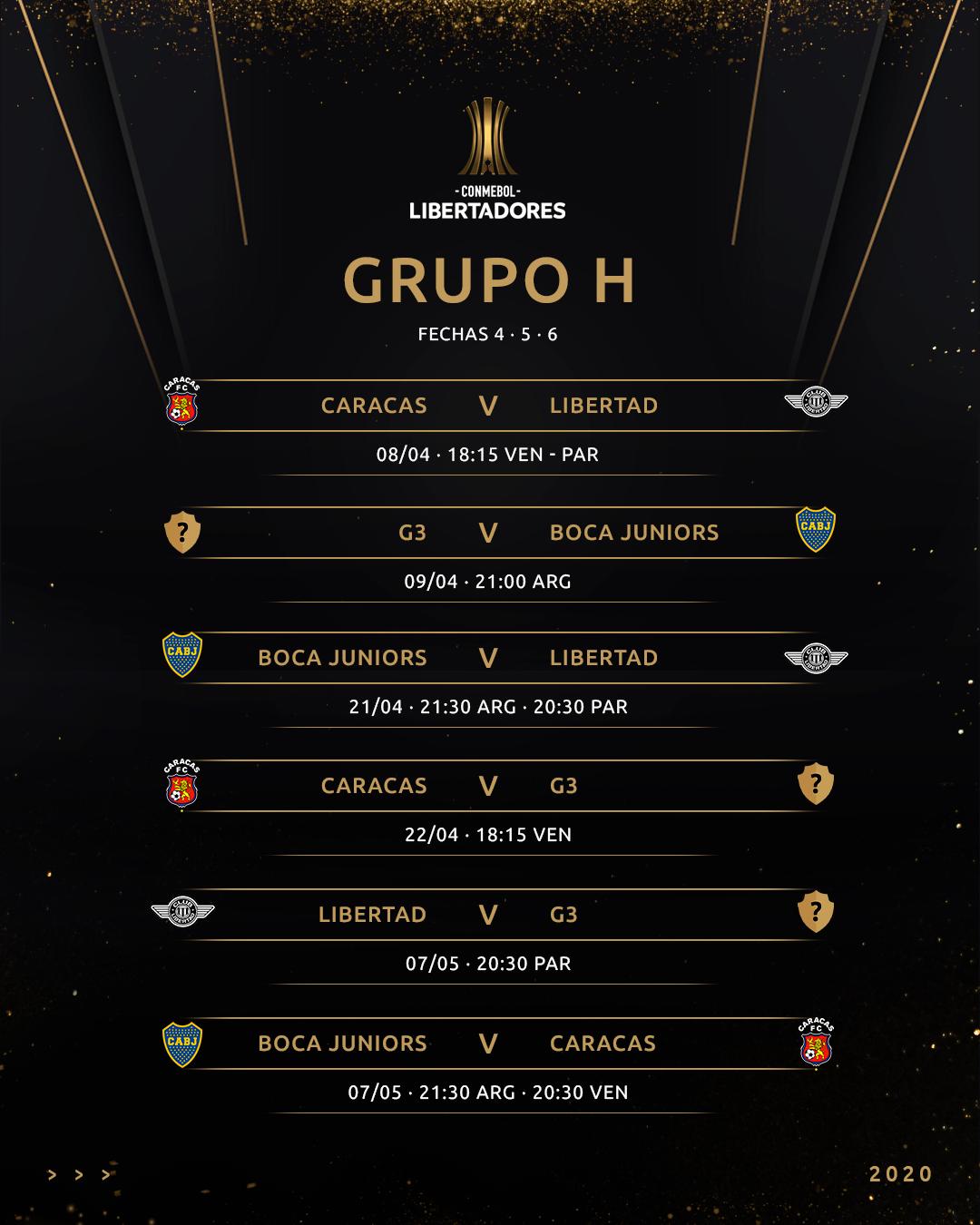 Fixture Libertadores 2020