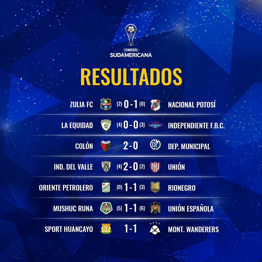 Resultados Copa Sul-Americana 18-4