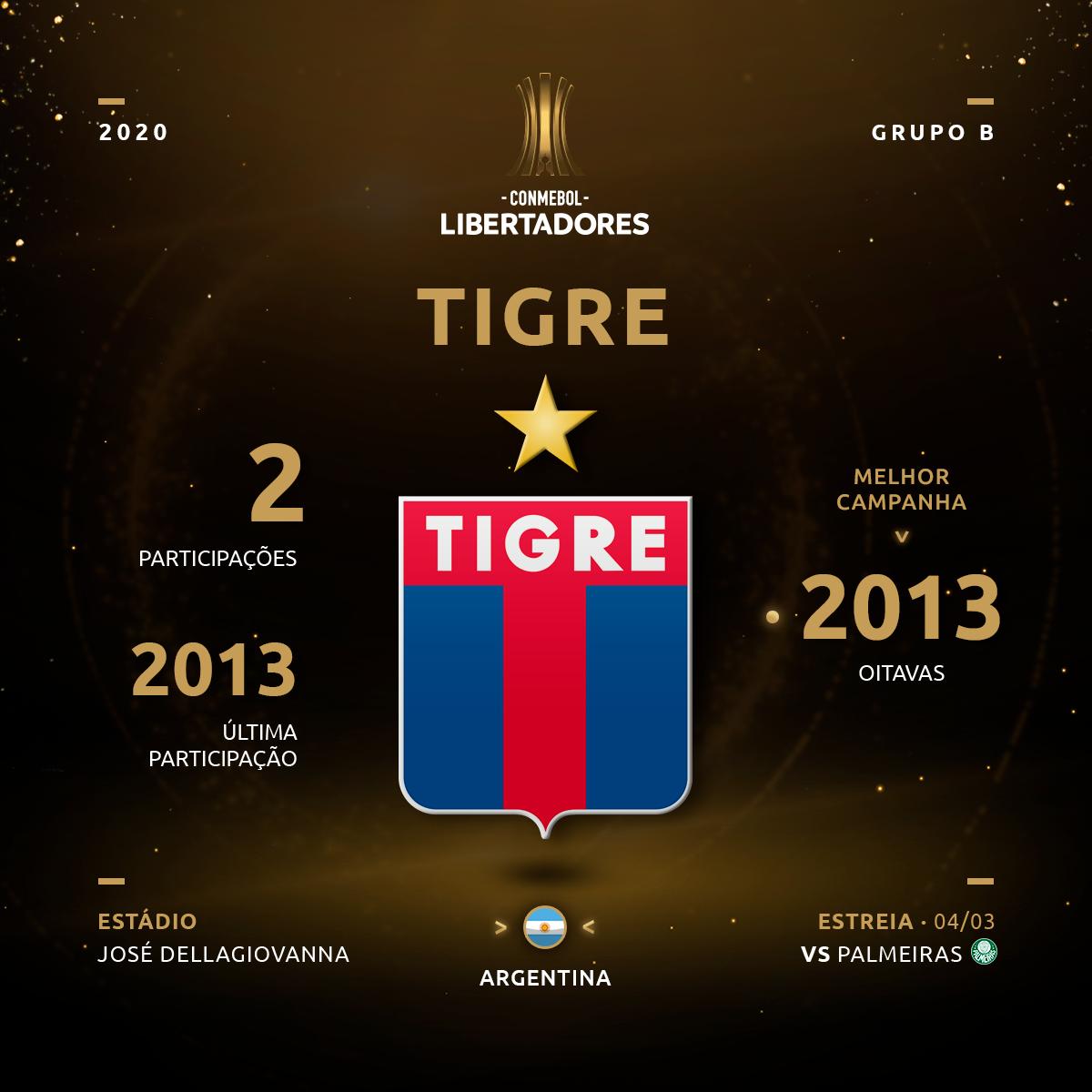 Tigre Histórico Libertadores