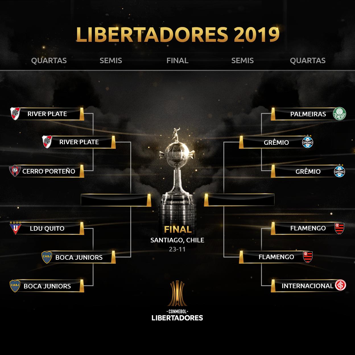 Chaves - Libertadores