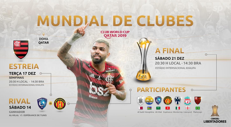 Flamengo no Mundial de Clubes
