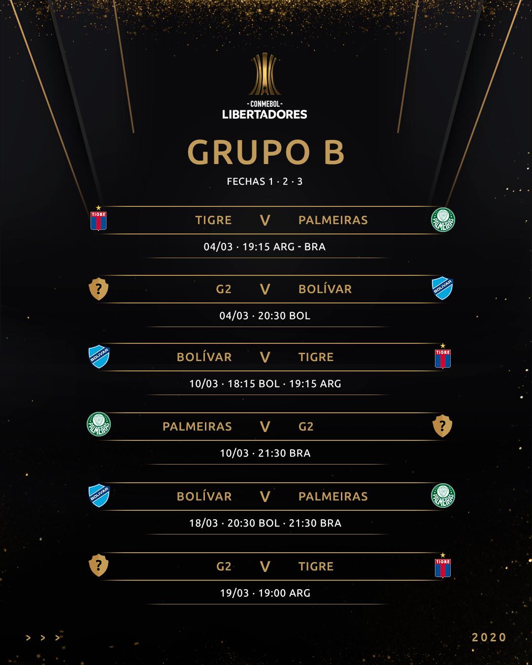Grupo B CONMEBOL Libertadores